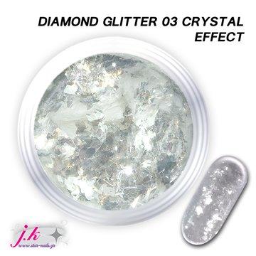 Diamond Pigments